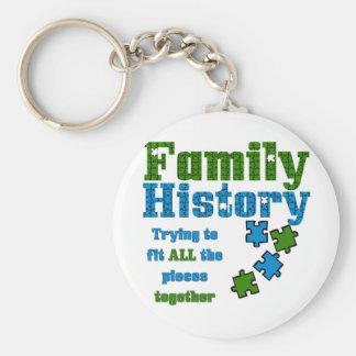 Familiengeschichte-Puzzlespiel Schlüsselanhänger