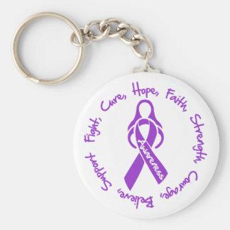 Fibromyalgia-Kampf-Heilungs-Hoffnungs-Logo Schlüsselbänder