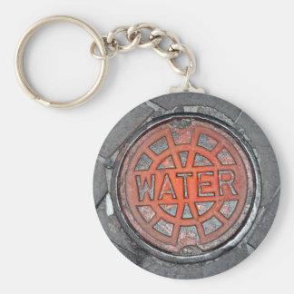 Flippiges Keychain Schlüsselanhänger
