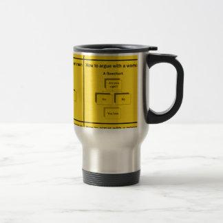 FLUSSDIAGRAMM-FRAUEN-GEWINN VERLIEREN RECHTES KAFFEE TASSE