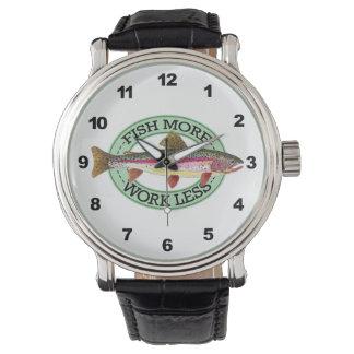 Forelle-Fischers Uhr