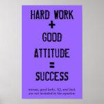 Formel für Erfolg Plakat