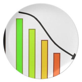 Fortschritts-Diagramm-Verlust Teller