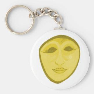Frau Maske woman mask Schlüsselanhänger