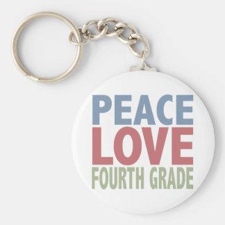 FriedensLiebe-vierter Grad