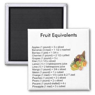 Frucht-Äquivalent-quadratischer Magnet
