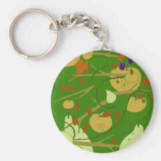 Frucht-Schablone Schlüsselanhänger