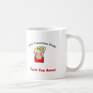 FTTD, FTS2, danke Jenn! Kaffeetasse