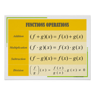 Funktions-Operations-Mathe-Plakat-Diagramm Poster