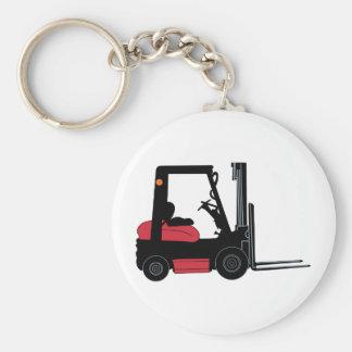 Gabelstapler Standard Runder Schlüsselanhänger