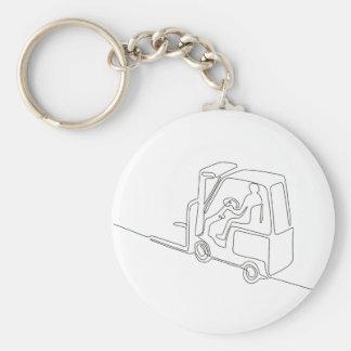 Gabelstapler-ununterbrochene Linie Schlüsselanhänger
