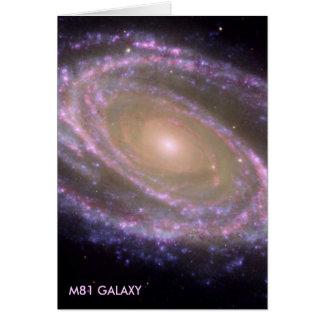 GALAXIE M81 KARTE