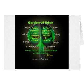 Garten Eden Karte