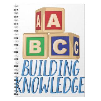 Gebäude-Wissen Notizblock