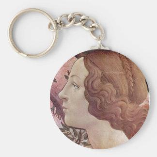 Geburt von Venus Standard Runder Schlüsselanhänger
