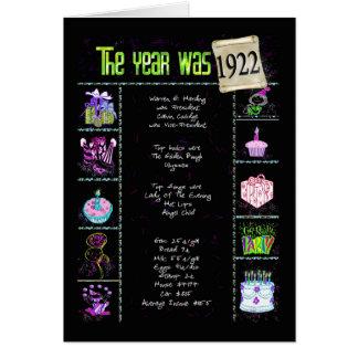 Geburtstag im Jahre 1922 mit Spaß-Lappalien Grußkarte
