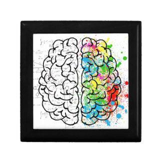 Gehirn-Reihe Geschenkbox