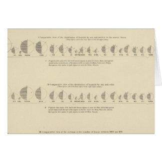 Geisteskranke, statistische US-Lithographie 1870 Karte