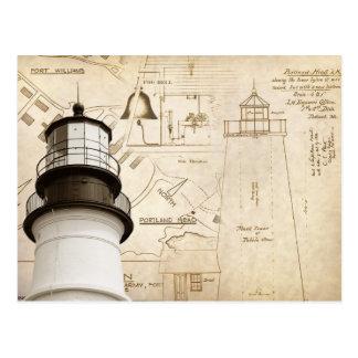 Gemessene Zeichnungen und Pläne Postkarte