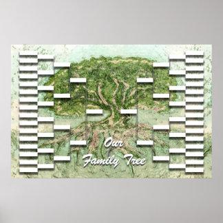 Genealogie-Baum-Schablone Poster
