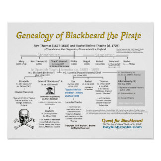 Genealogie von Blackbeard der Pirat - Plakate