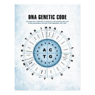 Genetische Verschlüsselungstabelle DNS Postkarte