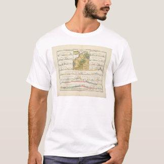 Geologische Profile von Deutschland im Allgemeinen T-Shirt