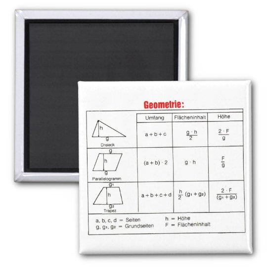 Geometrie 1 quadratischer magnet