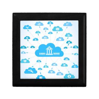 Geschäft ein cloud3 geschenkbox