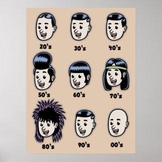 Geschichte des Haares der Männer Poster