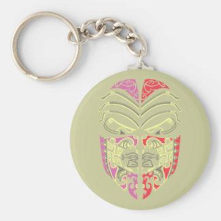 Gesicht Maske face mask Schlüsselanhänger