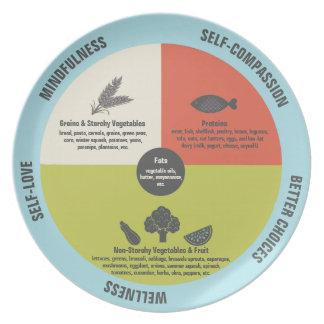 Gesundes Esseneinfache Teil-Kontrolle Melaminteller