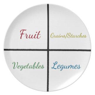 Gewicht-Verlust Platte (Plastik) Melaminteller