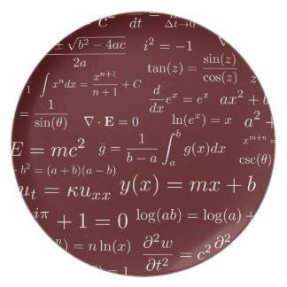 Gleichungen der Mathe-und Teller