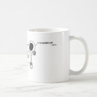 Glial Zellen Kaffeetasse