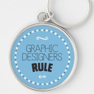 Grafikdesigner-Regel Keychain - Editable BG Schlüsselanhänger
