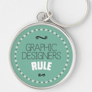 Grafikdesigner-Regel Keychain - Grün Schlüsselanhänger