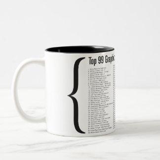 Grafisches Design_Top 99_09 Zweifarbige Tasse