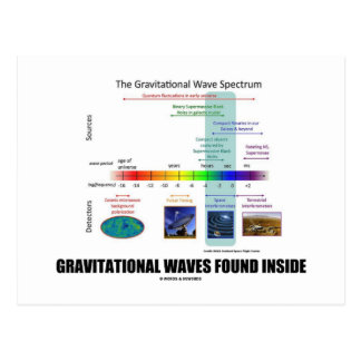 Gravitationswellen-gefundenes inneres Spektrum Postkarte