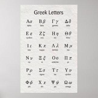 Griechische Buchstaben Poster