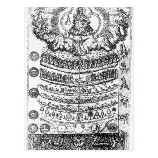 Große Kette des Seins von 'Retorica Christiana Postkarte