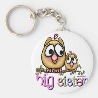 Große Schwester-kleine Schwester-Eulen Standard Runder Schlüsselanhänger