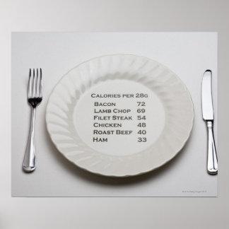 Großer Teller mit Liste der Fleischkalorien auf Poster