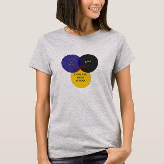 Großes Logo Kuss-Klasse Venn Diagramm-#2. T-Shirt