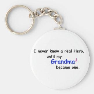 Großmutterheld keychain (rosa Band) Standard Runder Schlüsselanhänger
