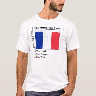 Gründe, Frankreich-Diagramm zu mögen T-Shirt