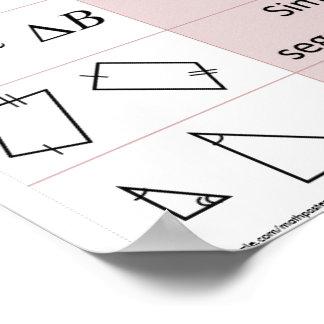 "Grundlegende Geometrie-Symbole entwerfen 12"" x 32"" Poster"