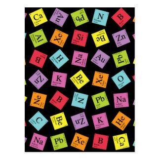 Grundlegende periodische (dunkel) postkarte