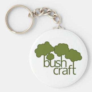 Grüne Bäume, Buschhandwerk Schlüsselanhänger