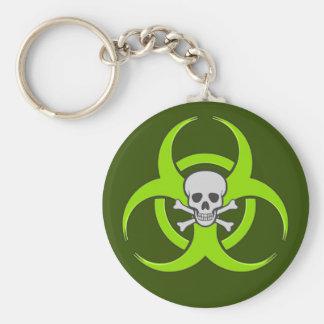 Grüner Biogefährdung-Schädel Schlüsselanhänger